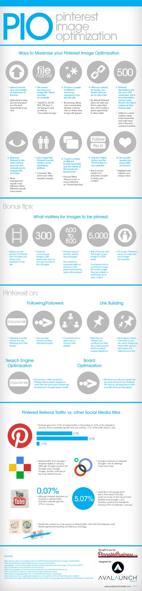 Maneras de optimizar imágenes en Pinterest #infografía