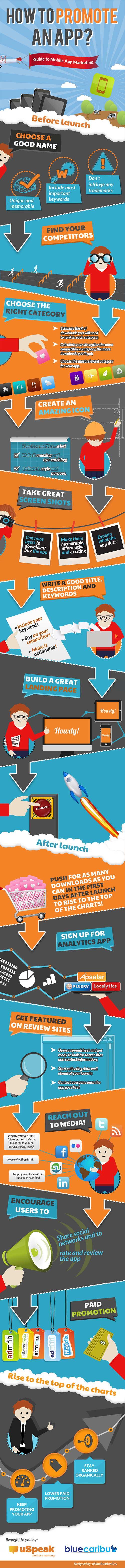 Consejos de marketing para promocionar tu app _infografía