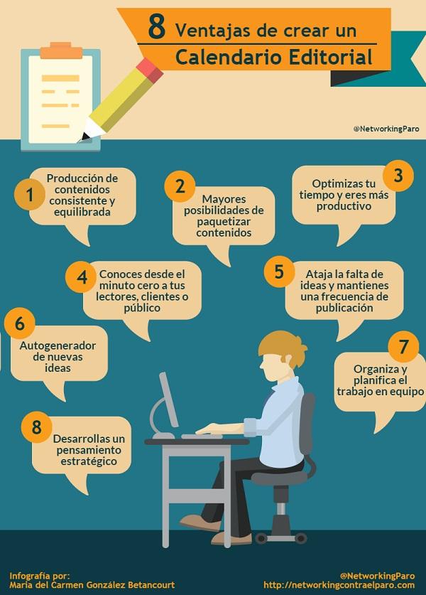 ventajas-crear-calendario-editorial-infografia