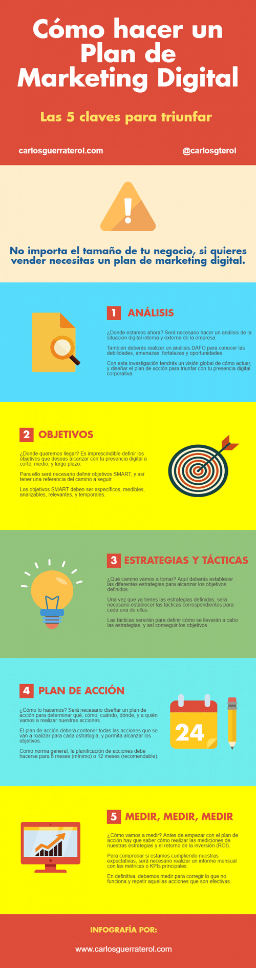 Crear un plan de marketing digital infografía