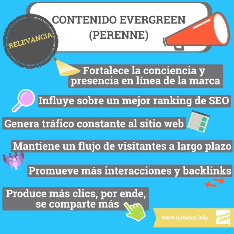 beneficios del contenido evergreen infografia